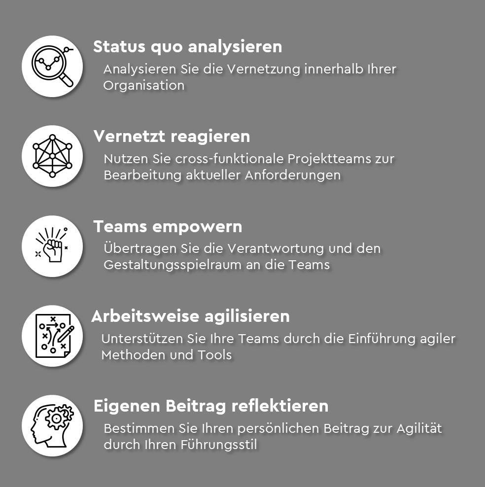 5 Take Aways Für Führungskräfte Zur Stärkung Der Agilität In Ihrer Organisation